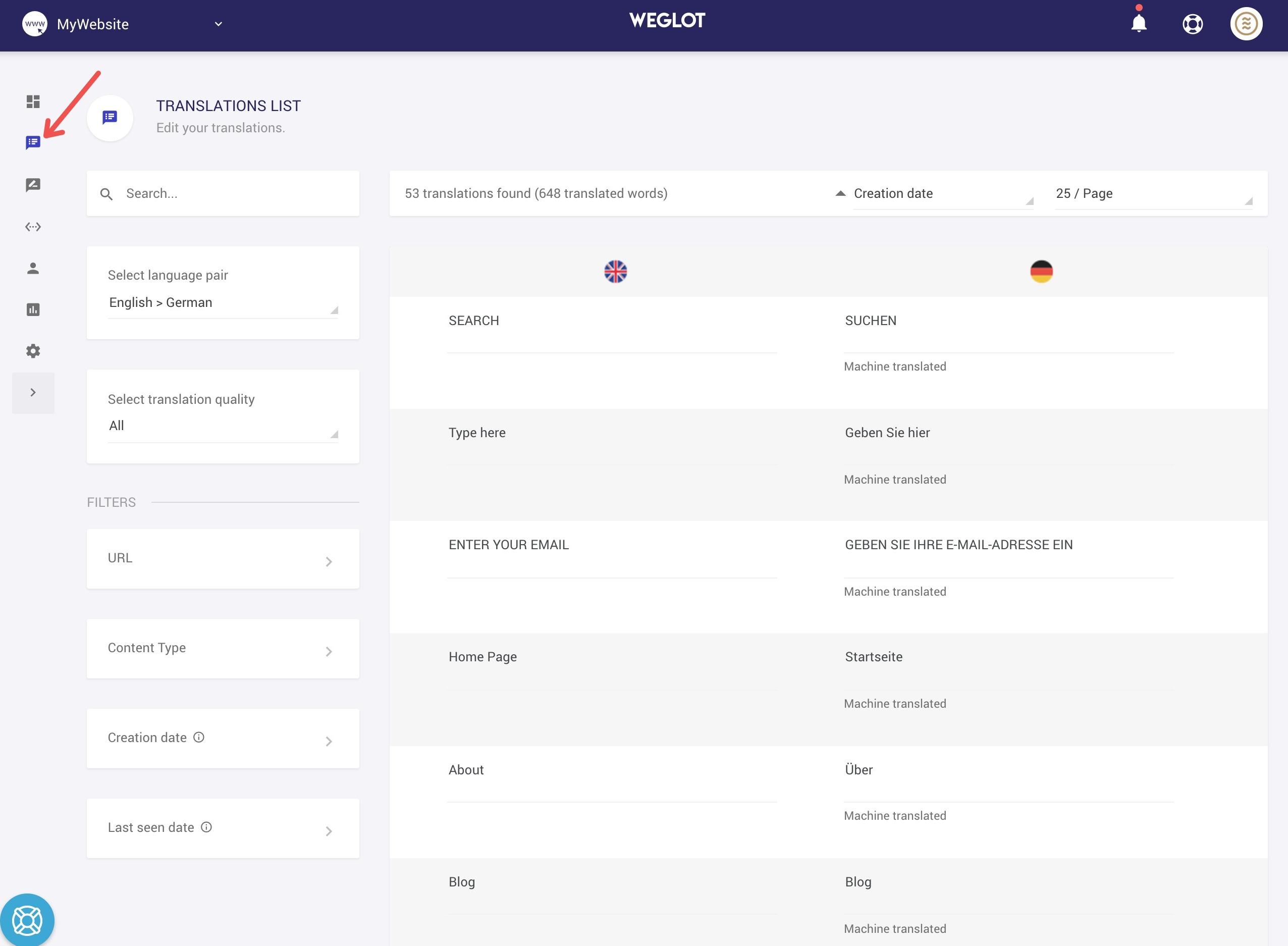 translation list weglot